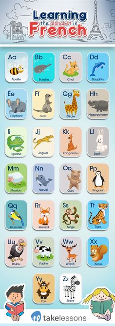 Expose your kids to the French language with this audio/visual guide to the French alphabet.