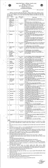 Job Circular For Bangladesh: Bangabandhu Poverty Alleviation and Rural Developm...