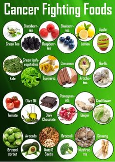 Viral Alternative News: Complete List of Cancer Fighting Foods