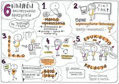Brain Breaks, Hand Lettering, English, Education, Speech Language Therapy, Brain Training, Handwriting, English Language, Onderwijs
