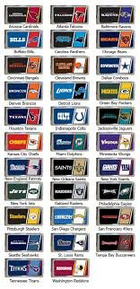 Nfl Football Team Color Chart So Find Your City Name Jpg 156x322 Colors College
