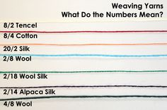 Weaving Yarn Weights - finally something that makes weaver talk less confusing for me...