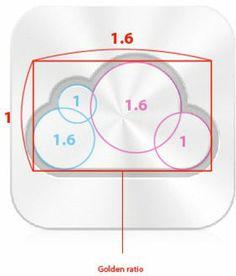 神秘の調和、アップル社のプロダクトデザインに隠された「黄金比」 - DNA