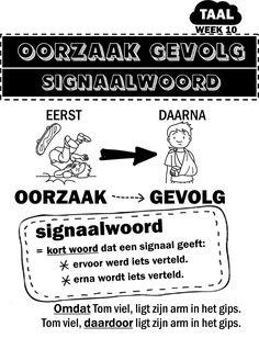 Dutch Language, Montessori Education, Close Reading, School Hacks, Primary School, Kids Learning, Spelling, Homeschool, Funny