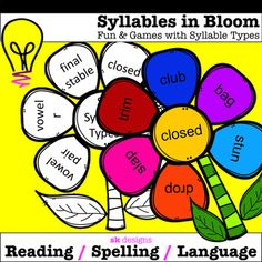 Syllables in Bloom uses games and activities to help students learn the six basic syllable types and develop automaticity with them for reading success. The activities can be done in centers, as a class, in groups, or independently!There are three levels of challenge in the product:1. Syllable types... Teacher Tools, Teacher Resources, Teaching Ideas, Sixth Grade, Second Grade, Syllable, Guided Reading, Classroom Activities, Student Learning