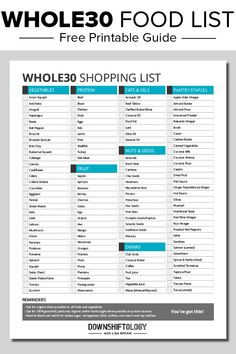 whole 30 diet rules food lists ~ diet rules list Whole30 Food List, Whole30 Shopping List, Food Shopping List, Gluten Free Food List, Grocery Lists, Keto Diet Plan, Diet Meal Plans, Ketogenic Diet, Paleo Diet