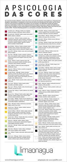 Infográfico – A psicologia das cores, uma poderosa ferramenta para designers, arquitetos e decoradores