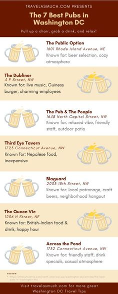 The seven best pubs in Washington DC