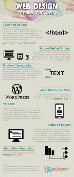 Web design trends for 2014 Infographic Time to do work!