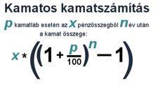 Kamatos kamat összege a futamidő végére Math Equations