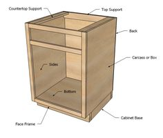 Kitchen Cabinets Diy building base cabinets, cheaper than having them made and