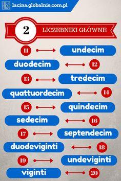 Liczebniki łacińskie główne 11-20  #liczebniki #łacina  http://lacina.globalnie.com.pl/liczebniki-lacinskie/