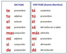 diacríticas -- FREE & easy to print -- a great reminder for the classroom!