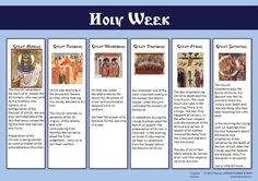 Holy Week visual aid