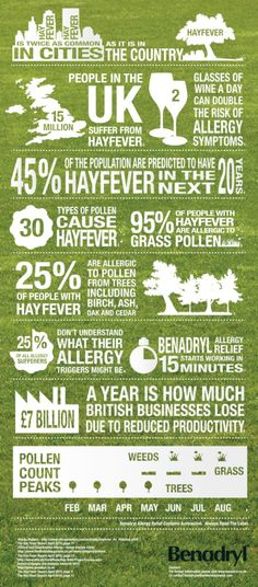 Hay Fever #infographic
