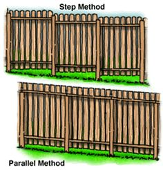 Dealing With Slopes When Installing a Fence Privacy Fence Landscaping, Wood Privacy Fence, Diy Fence, Fence Ideas, Wood Fences, Garden Ideas, Fencing, Picket Fences, Fence Garden