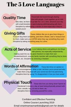 Quote and advice love languages for kids, parenting courses, love languages. Love Languages For Kids, Five Love Languages, Parenting Courses, Child Love, Kids And Parenting, Parenting Tips, Parenting Styles, Parenting Quotes, Parenting Magazine