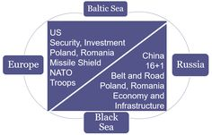 A Romanian Perspective on the Three Seas Initiative by Liviu Mureșan, Alexandru Georgescu Success And Failure, European Countries, Black Sea, Baltic Sea, Seas, Romania, Vulnerability, Troops, Perspective