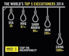 Execution around the world infographic via Amnesty International (@amnesty)