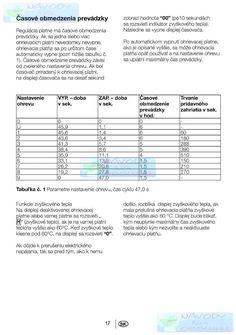 Varná doska BEKO HIC 64401 - Náhľad návodu na použitie zadarmo Sheet Music, Music Sheets