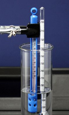 Learn how to test the purity of methanol