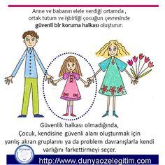 Anne, baba ve güven