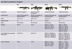 Breaking: News from Heckler & Koch - HK433 A New Rifle! - The Firearm BlogThe Firearm Blog
