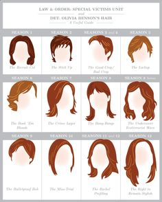 Detective Olivia Benson's Hair throughout all of Law and Order SVU