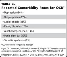 CNS Spectrums: Obsessive-Compulsive Disorder: Boundary Issues
