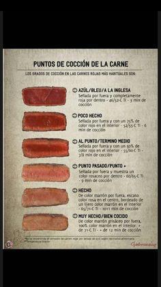 Mima la #carne como si mimaras a tu abuela!