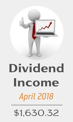 Dividend Income - March An excellent month with strong dividends. Slow and steady wins the race. Investing In Stocks, Investing Money, Stock Investing, Stock Analysis, Dividend Investing, Dividend Stocks, Passive Income Streams, Investment Tips, Saving For Retirement