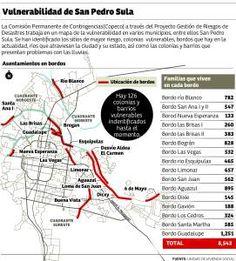 El sector sureste de San Pedro Sula es el más vulnerable ante las lluvias - Diario La Prensa