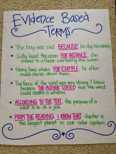 Anchor chart for using evidence based terms.  Great for preparing students for Common Core