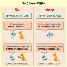 English Vocabulary Words, English Words, English Grammar, English Tips, English Study, Learn English, Japanese Language, Knowledge, Australia