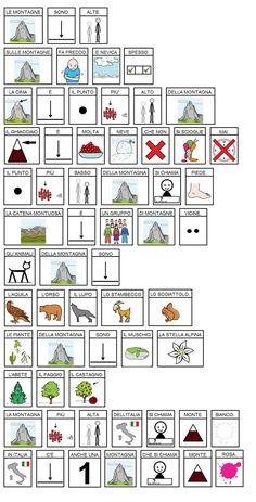 51 Fantastiche Immagini Su Comunicazione Aumentativa Alternativa Nel