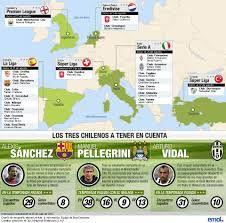 infografías de deportes - Buscar con Google