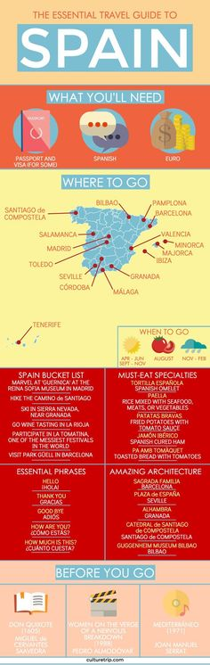 Your Essential Travel Guide to Spain (Infographic) – . Your Essential Travel Guide to Spain (Infographic) The Best Travel, Food and Culture Guides for Spain – Top Things To Do & The Essential Guide Travel Guides, Travel Tips, Travel Hacks, Travel Advice, Bucket List Travel, Food Travel, Travel Plan, Budget Travel, Places To Travel