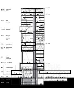 Highrise Proposal, Tokyo on Behance