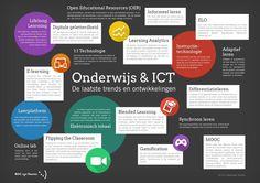 trends voor onderwijs en ict in Nederland (2014).