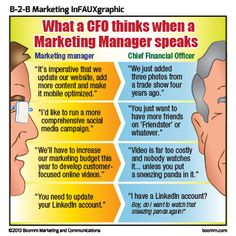 What a CFO Thinks When a Marketing Manager Speaks #Humor