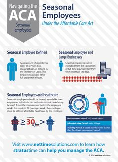 Navigating the ACA: Seasonal Employees [infographic] - Are you prepared for the ACA? Explore this to easily navigate the and determine if your employee is a seasonal employee. Workforce Management, Acting, Health Care, Infographic, Seasons, Explore, Business, Seasons Of The Year, Business Illustration