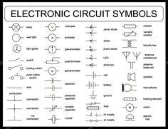 Manx Buggy Wiring Diagram Electrical Wiring Diagrams Symbols Chart Diagram Cool