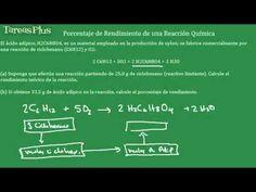 Porcentaje de rendimiento de una reación química