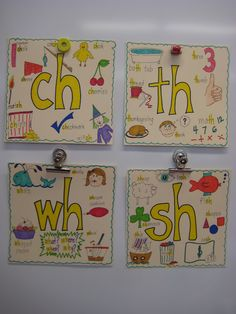 Ms Liebel S Classroom Digraph Posters