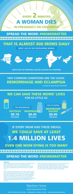 Every 2 minutes, a mother dies from pregnancy or child birth. But life-saving medication for the most common pregnancy complications costs less than $1. Help make sure every mother has access to these medications. #MomsMatter