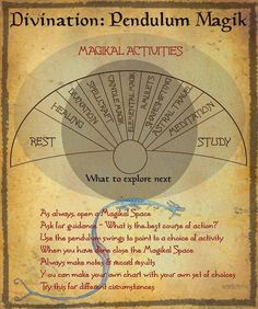 Book of Shadows: Divination: Pendulum Magick