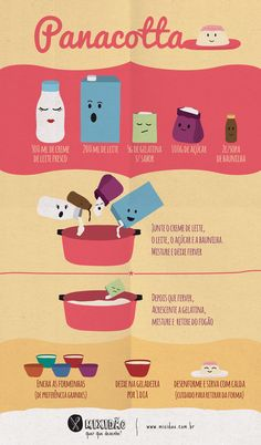 Panacotta - very cute recipe :) Easy Cooking, Healthy Cooking, Cooking Time, Cooking Recipes, Fudgy Brownie Recipe, Menu Dieta, Sweets Recipes, Food Illustrations, Flan