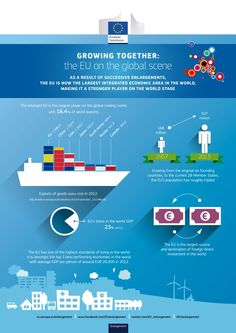 The European Union's Future Prospects - This infographic designed by the European Commission shows a strong tendency of the European Union to reinforce its positions as a global player in numerous spheres.