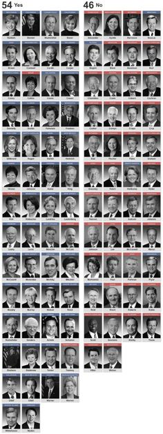 Take a close look at who the heartless idiots are who voted against something that 90% of the population is for???!!!