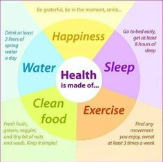 What is health made of?